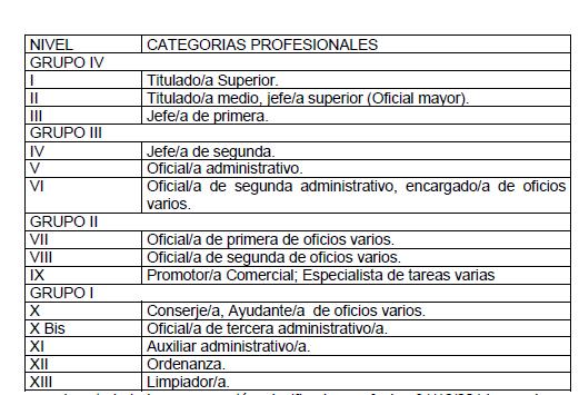 Convenio colectivo de oficinas y despachos valladolid for Convenios colectivos oficinas y despachos