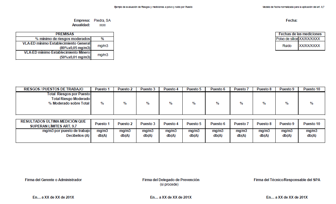 9. Estructura Salarial