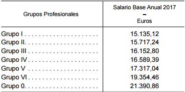 45. Incremento salarial 2017. Tabla de salarios bases por grupos profesionales 2017.