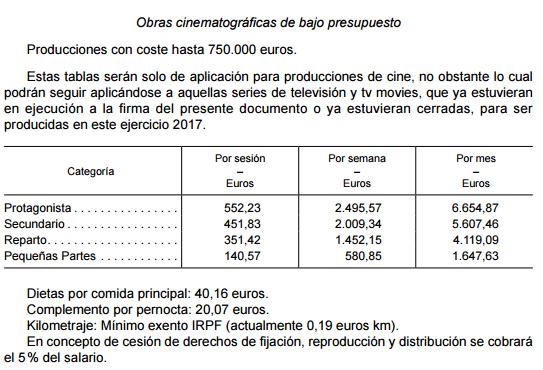 Tablas salariales del Convenio audiovisual estatal. Año 2017