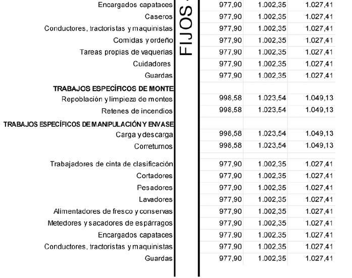 TABLA SALARIAL 2016-2018