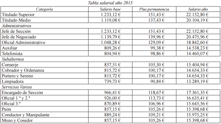 ANEXOS DEL I-III. TABLAS 2015-2017