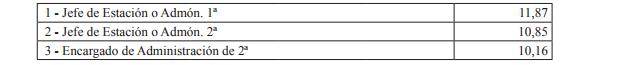 TABLAS SALARIALES 2016-2018