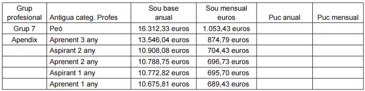 Taula base salarial 2016 (annex 1)