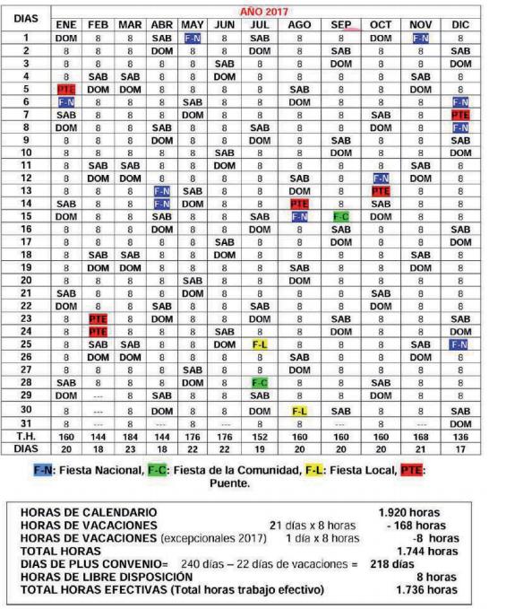Calendario Laboral De La Construccion.Convenio Colectivo De Construccion Y Obras Publicas Cantabria